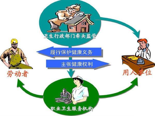 職業體檢宣傳流程圖.jpg
